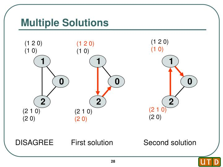 Multiple Solutions