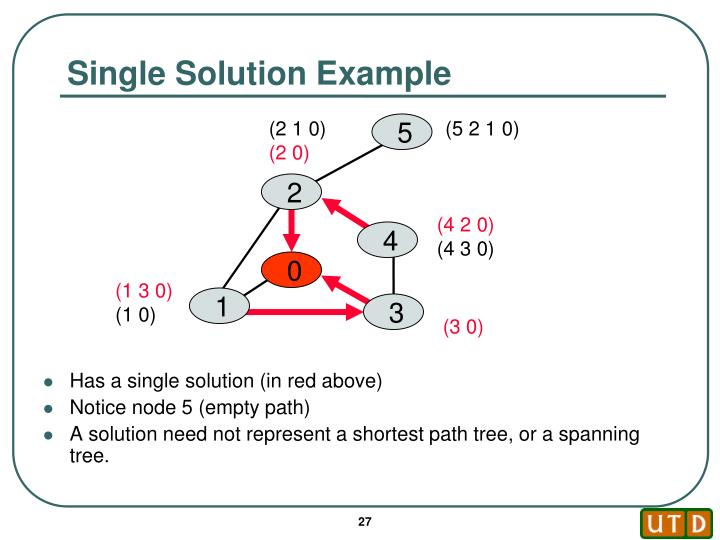 Single Solution Example