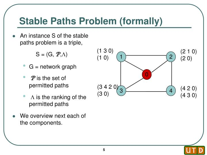 Stable Paths Problem (formally)