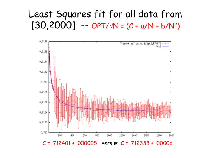Least Squares fit for all data from [30,2000]  --