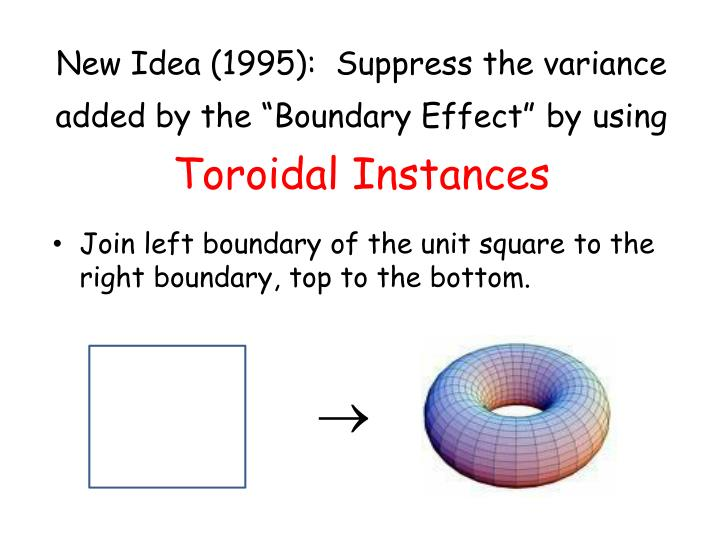 "New Idea (1995):  Suppress the variance added by the ""Boundary Effect"""
