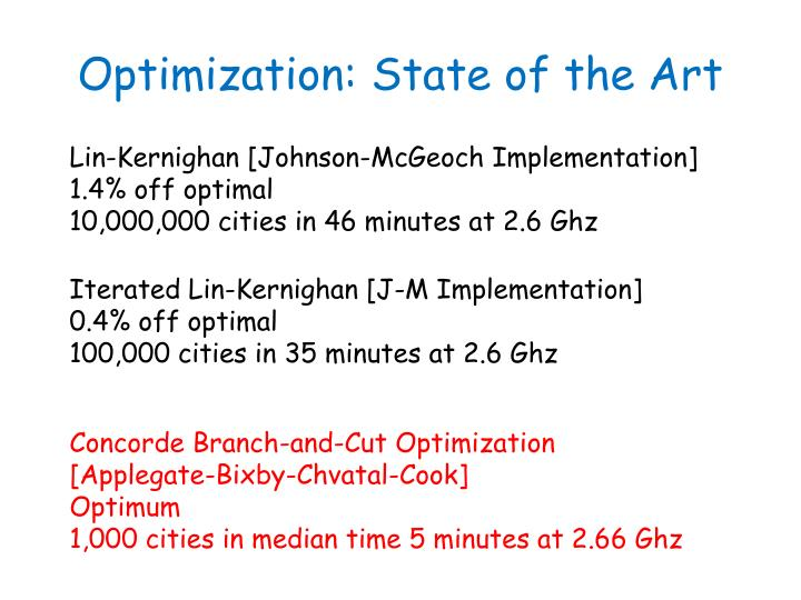 Optimization: State of the Art