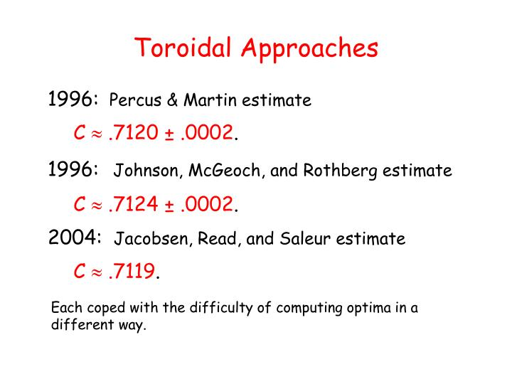 Toroidal Approaches