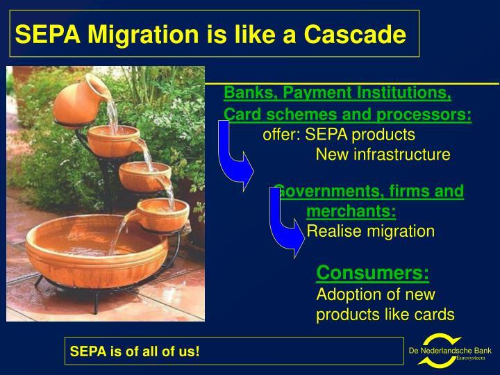 SEPA Migration is like a Cascade