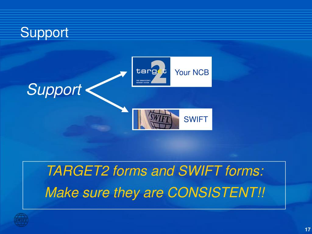 PPT - SWIFT PowerPoint Presentation - ID:3261919