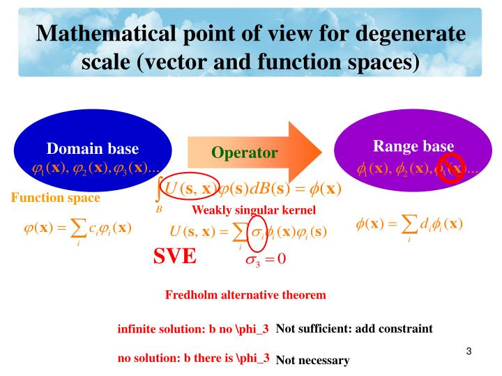Mathematical point of view for degenerate scale vector and function spaces1