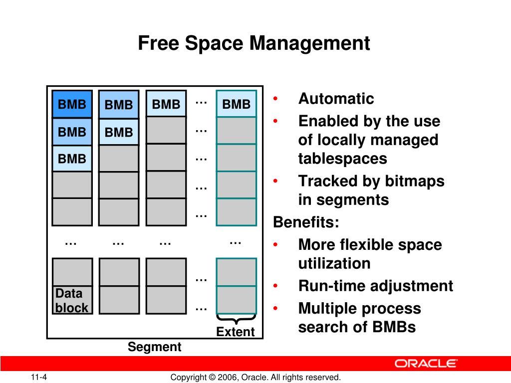 PPT - Managing Storage PowerPoint Presentation - ID:3262341