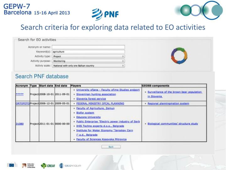 Search criteria for exploring data related to EO activities