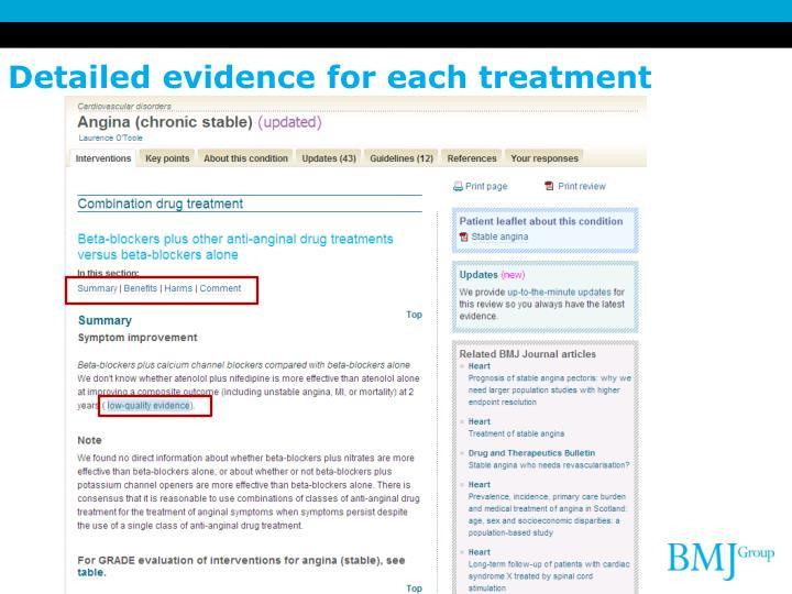 Detailed evidence for each treatment