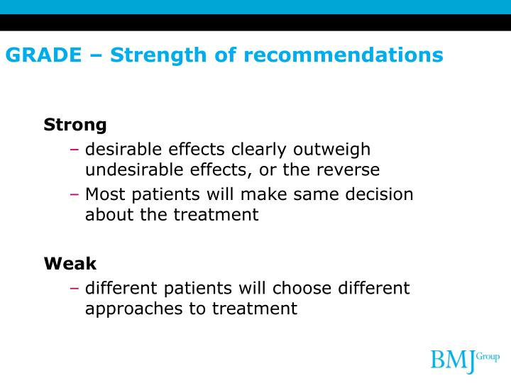 GRADE – Strength of recommendations