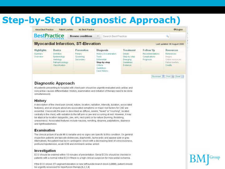 Step-by-Step (Diagnostic Approach)