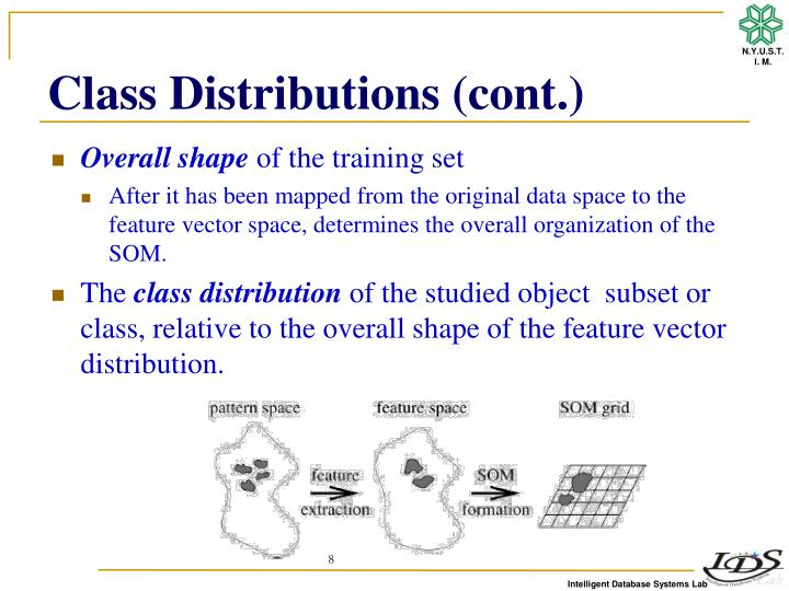 Class Distributions (cont.)
