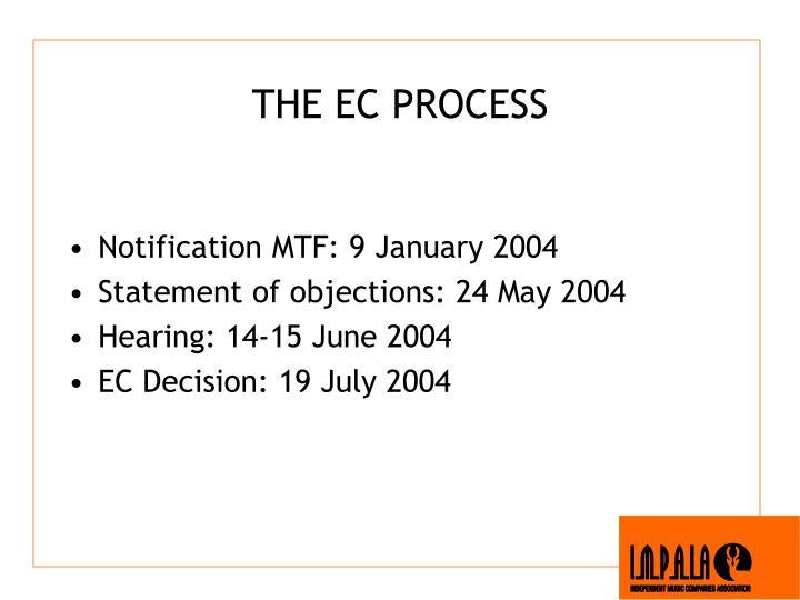 The ec process