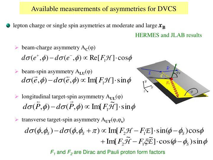 Available measurements of asymmetries for DVCS