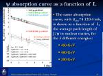 y absorption curve as a function of l