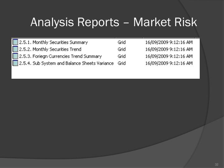 Analysis Reports – Market Risk