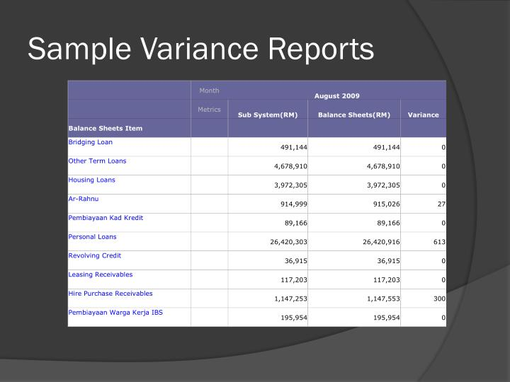 Sample Variance Reports