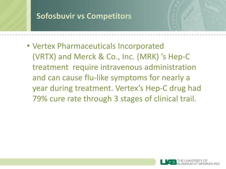 Sofosbuvir vs Competitors