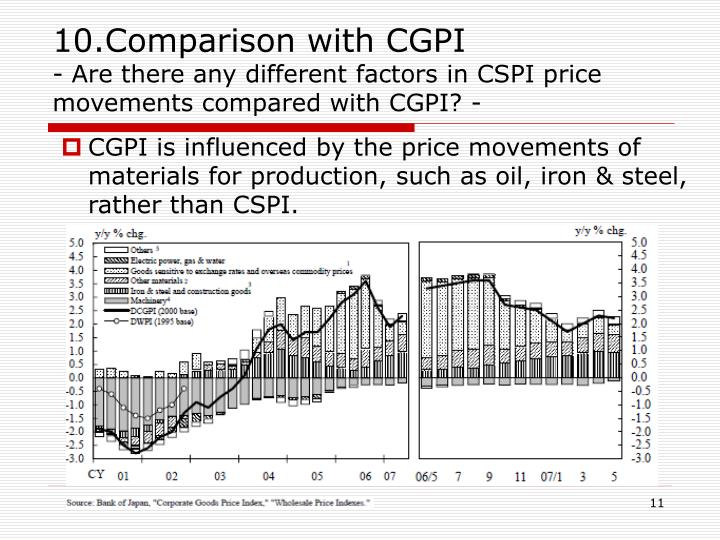 10.Comparison with CGPI
