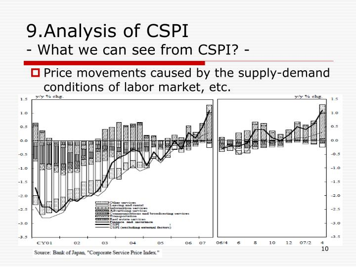 9.Analysis of CSPI