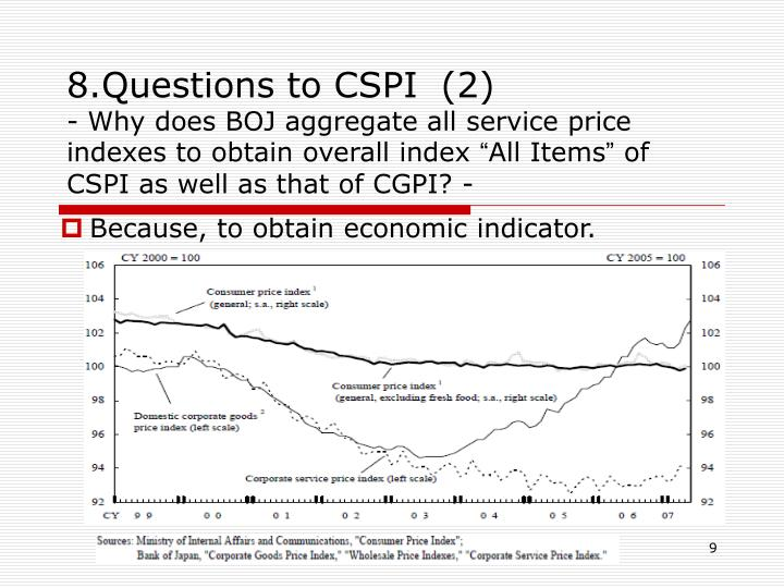 8.Questions to CSPI