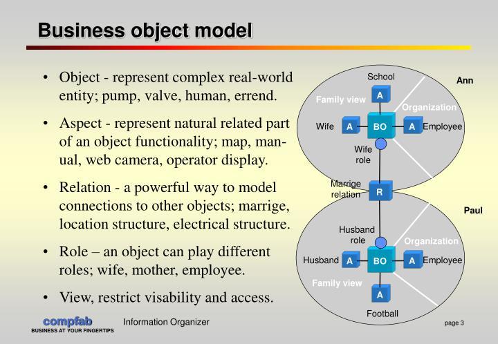 Business object model