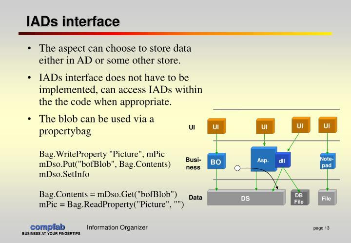 IADs interface
