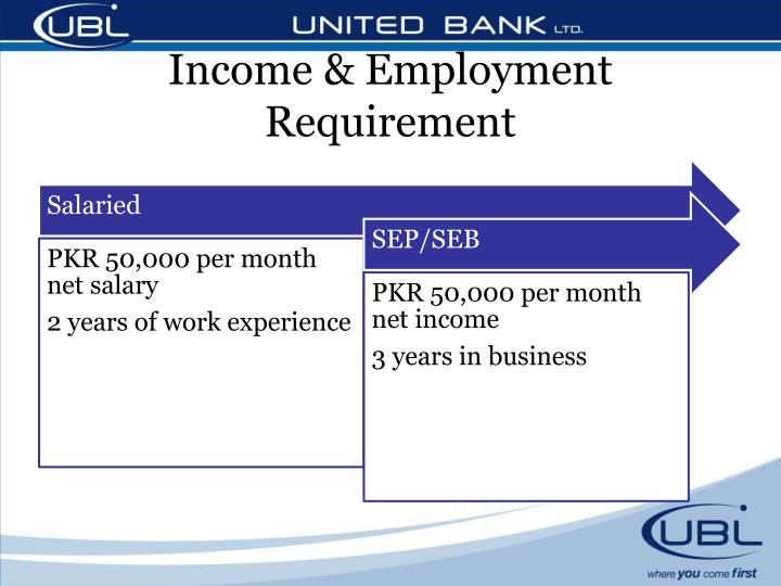 Income & Employment Requirement