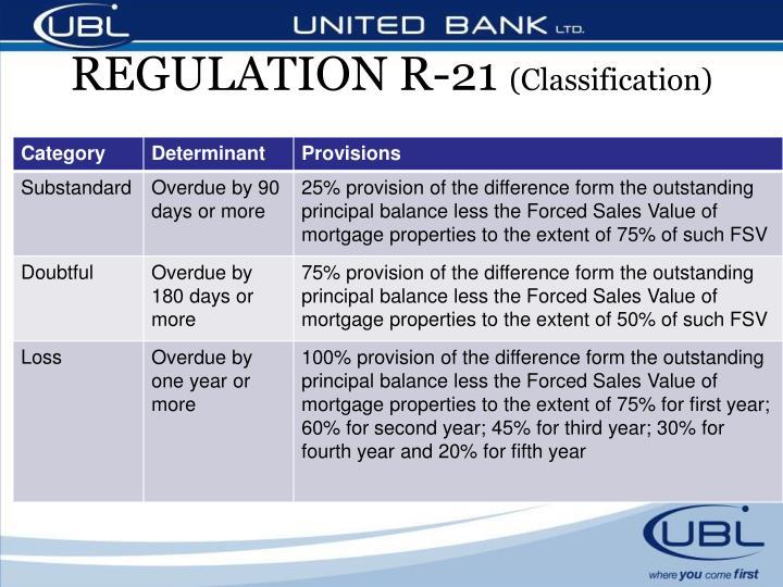 REGULATION R-21