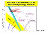 search for diffuse excess of extra terrestrial high energy neutrinos