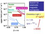 search for relativistic magnetic monopoles