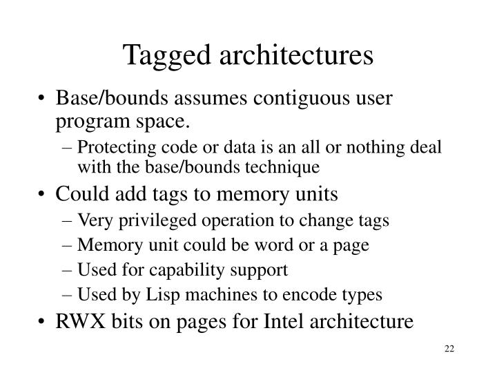 Tagged architectures