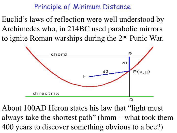 Principle of Minimum Distance