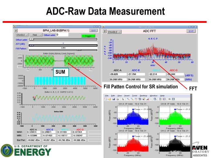 ADC-Raw Data Measurement