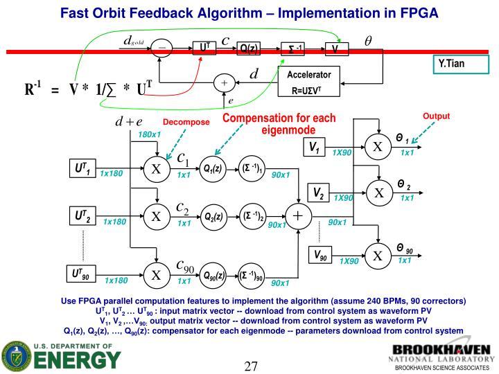 Fast Orbit Feedback Algorithm – Implementation in FPGA