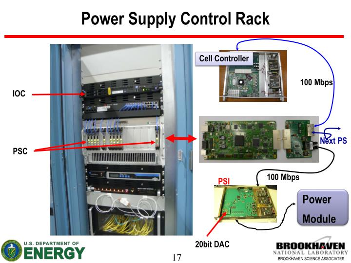 Power Supply Control Rack
