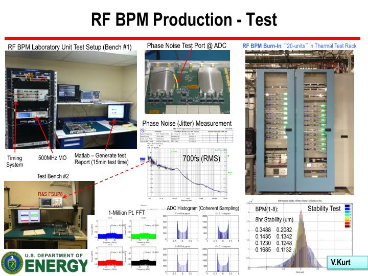 RF BPM Production - Test