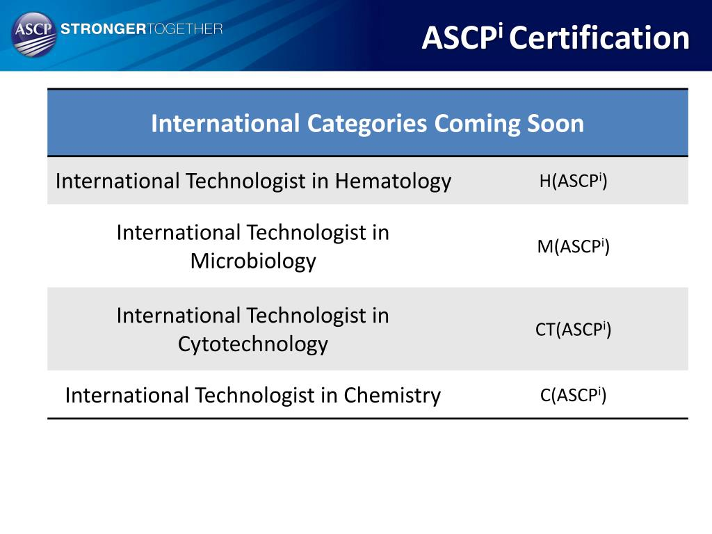 Ppt American Society For Clinical Pathology International