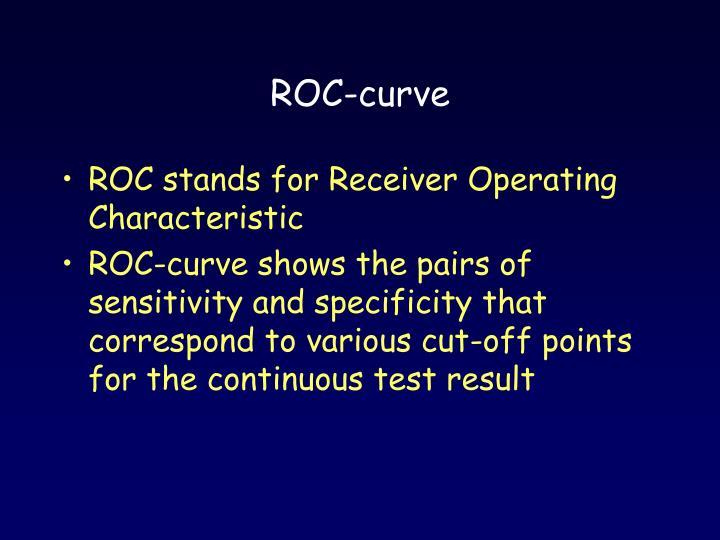 ROC-curve