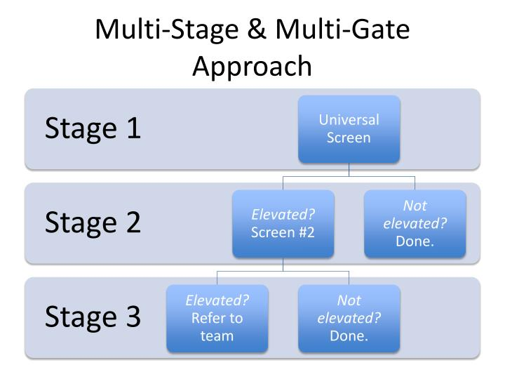 Multi-Stage & Multi-Gate Approach