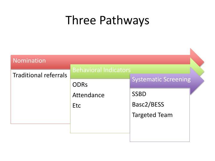 Three Pathways