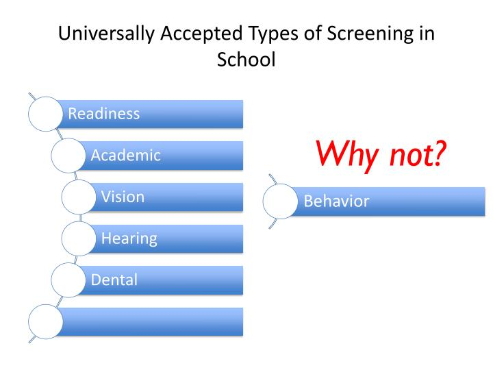 Universally Accepted Types of Screening in School