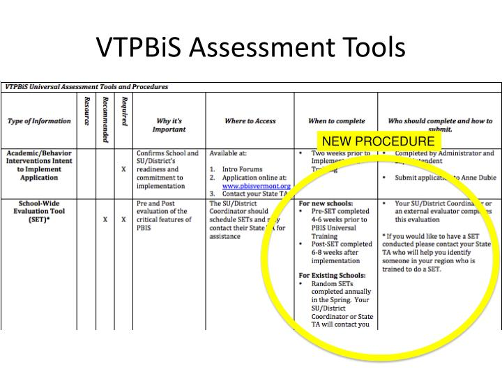 VTPBiS Assessment Tools