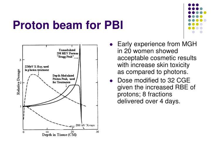 Proton beam for PBI