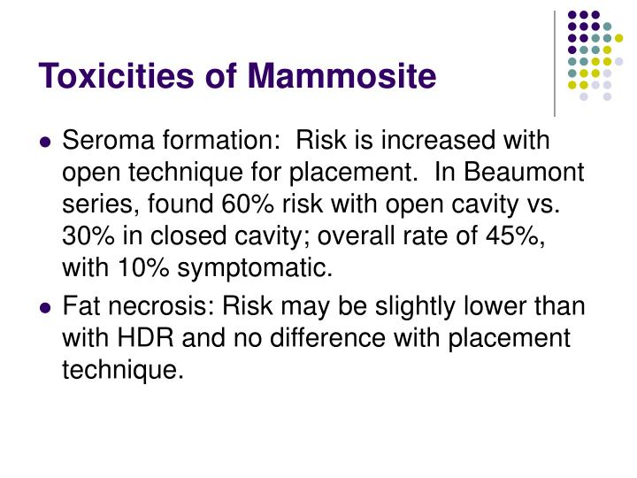 Toxicities of Mammosite