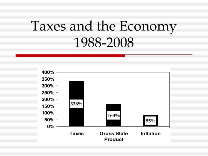Taxes and the economy 1988 2008