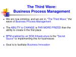 the third wave business process management