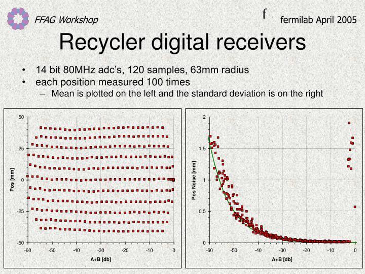 Recycler digital receivers