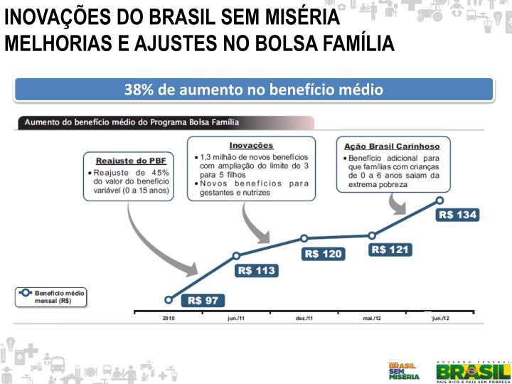 INOVAÇÕES DO BRASIL SEM MISÉRIA