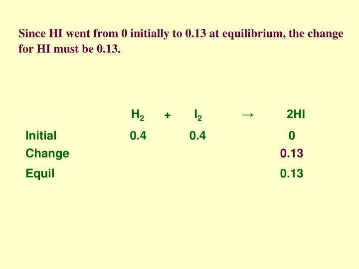 Since HI went from 0 initially to 0.13 at equilibrium, the change